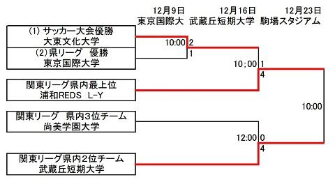 kaichohai2012.jpg
